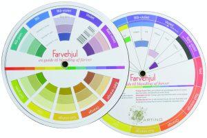Farvehjulet bruger jeg til at finde det helt rigtige forhold mellem primærfarverne, når jeg skal blande mig frem.